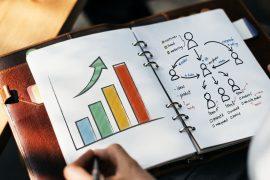 Melhores Sistemas e Software de CRM em 2020 para Sua Empresa